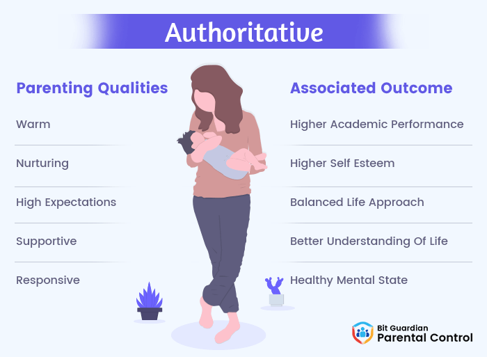 Authoritative Parenting Qualities