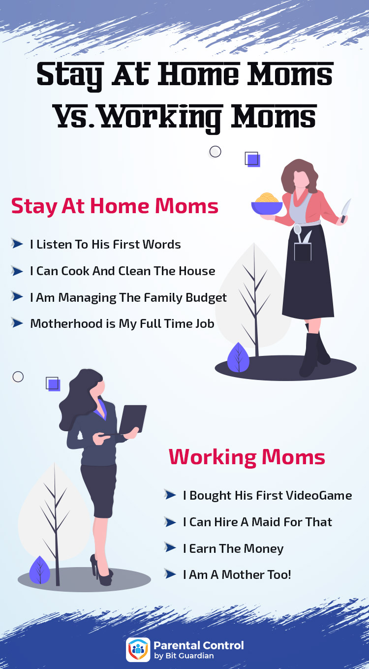stay at home moms vs working moms infography