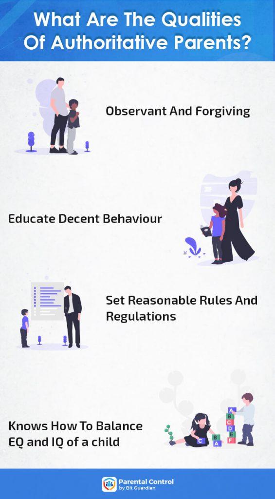 Authoritative Parents Infography